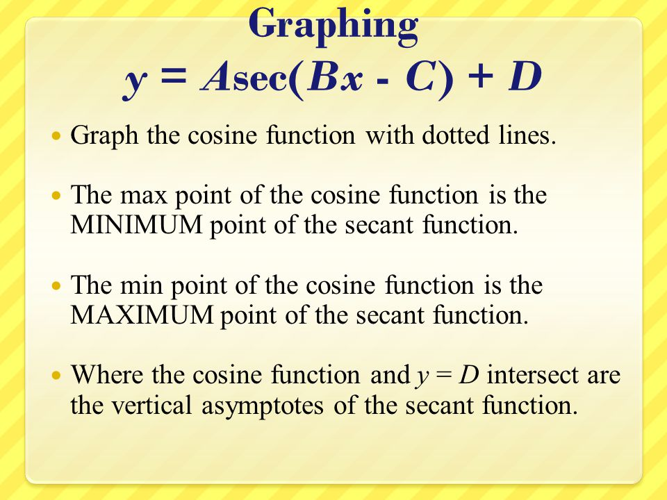 Secant Example Graph the following equation:
