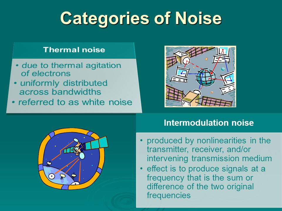 Categories of Noise Intermodulation noise produced by nonlinearities in the transmitter, receiver, and/or intervening transmission medium effect is to