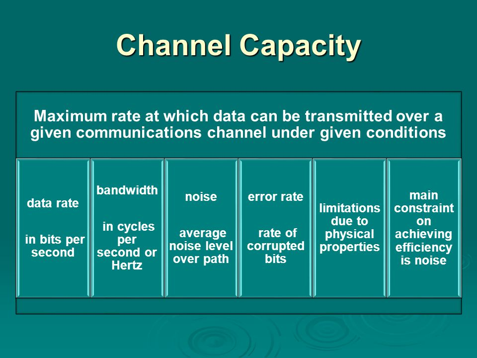 Channel Capacity Maximum rate at which data can be transmitted over a given communications channel under given conditions data rate in bits per second