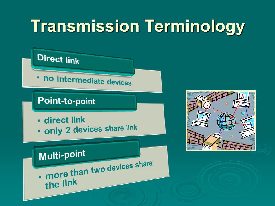 SSSSimplex signals transmitted in one direction eg.