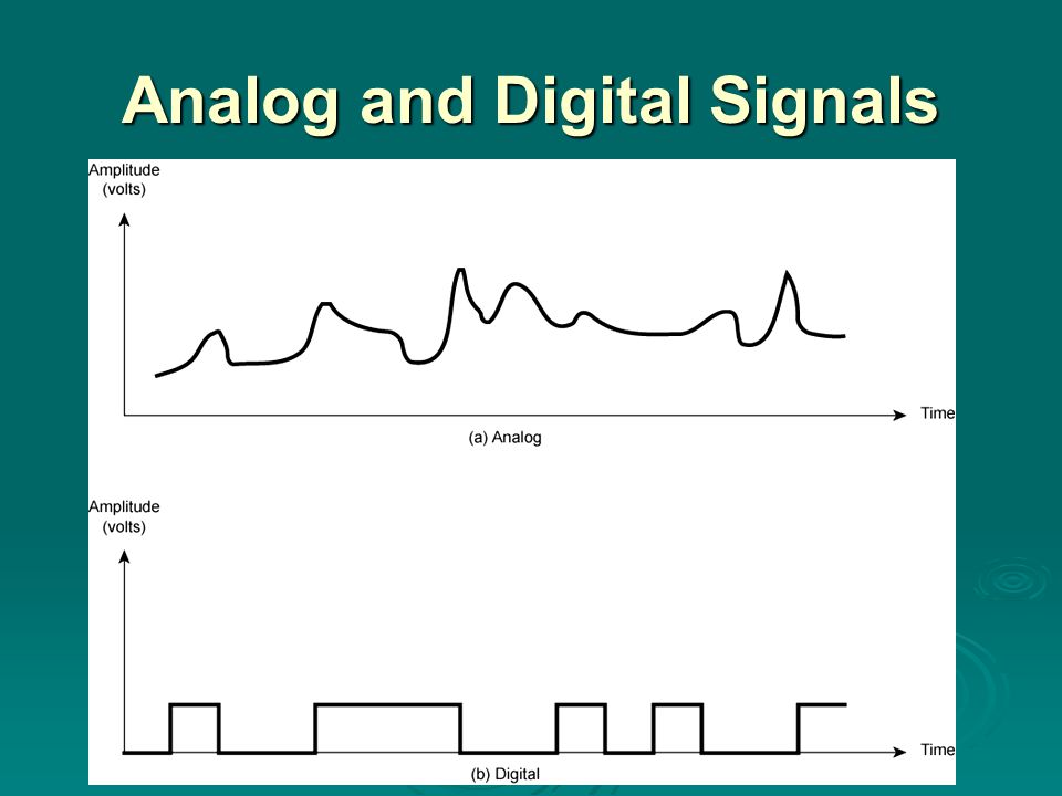 Analog and Digital Data Transmission  data entities that convey information entities that convey information  signals electric or electromagnetic representations of data electric or electromagnetic representations of data  signaling physically propagates along a medium physically propagates along a medium  transmission communication of data by propagation and processing of signals communication of data by propagation and processing of signals