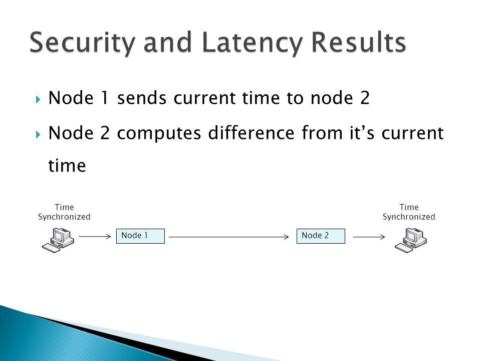  Node 1 sends current time to node 2  Node 2 computes difference from it's current time Time Synchronized Node 1Node 2