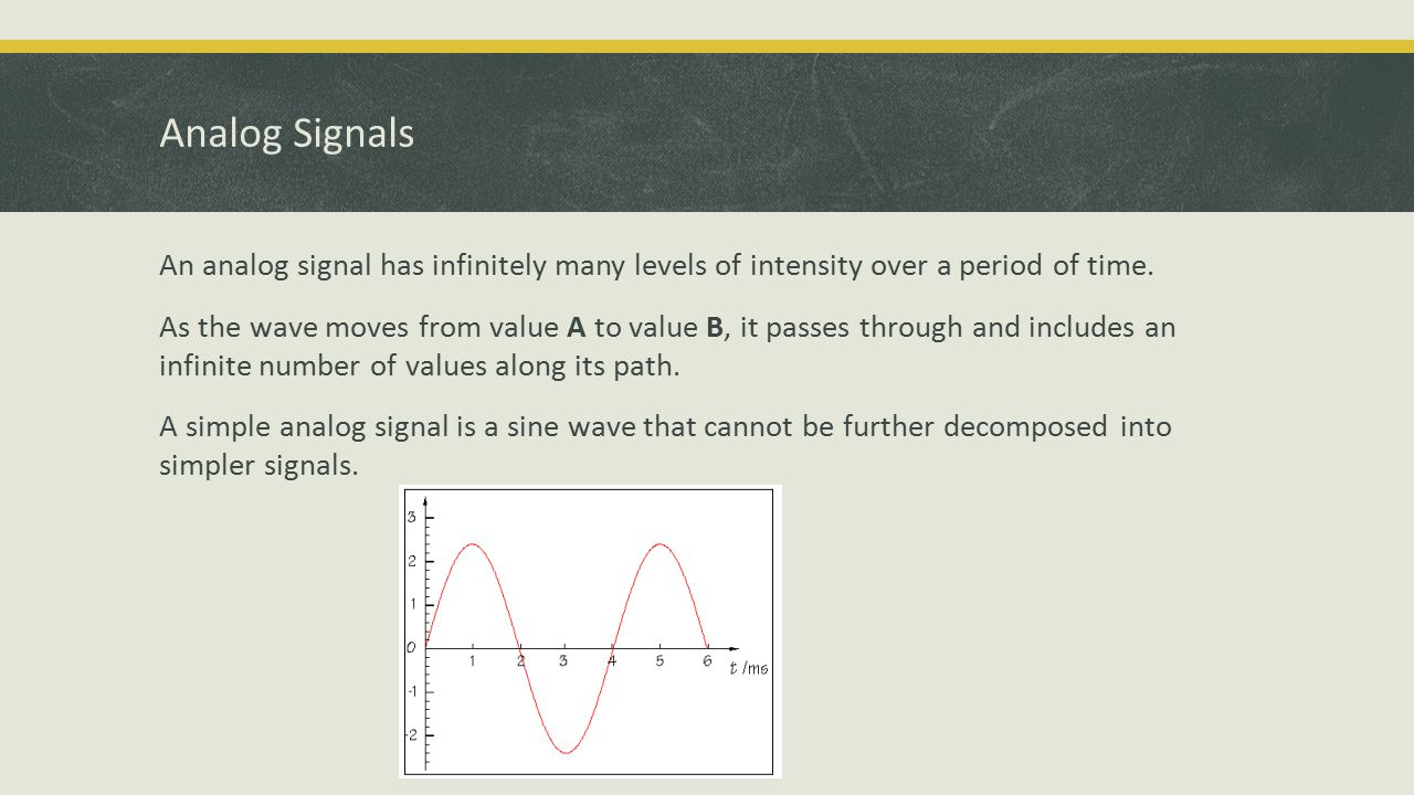 Analog Signals An analog signal has infinitely many levels of intensity over a period of time.