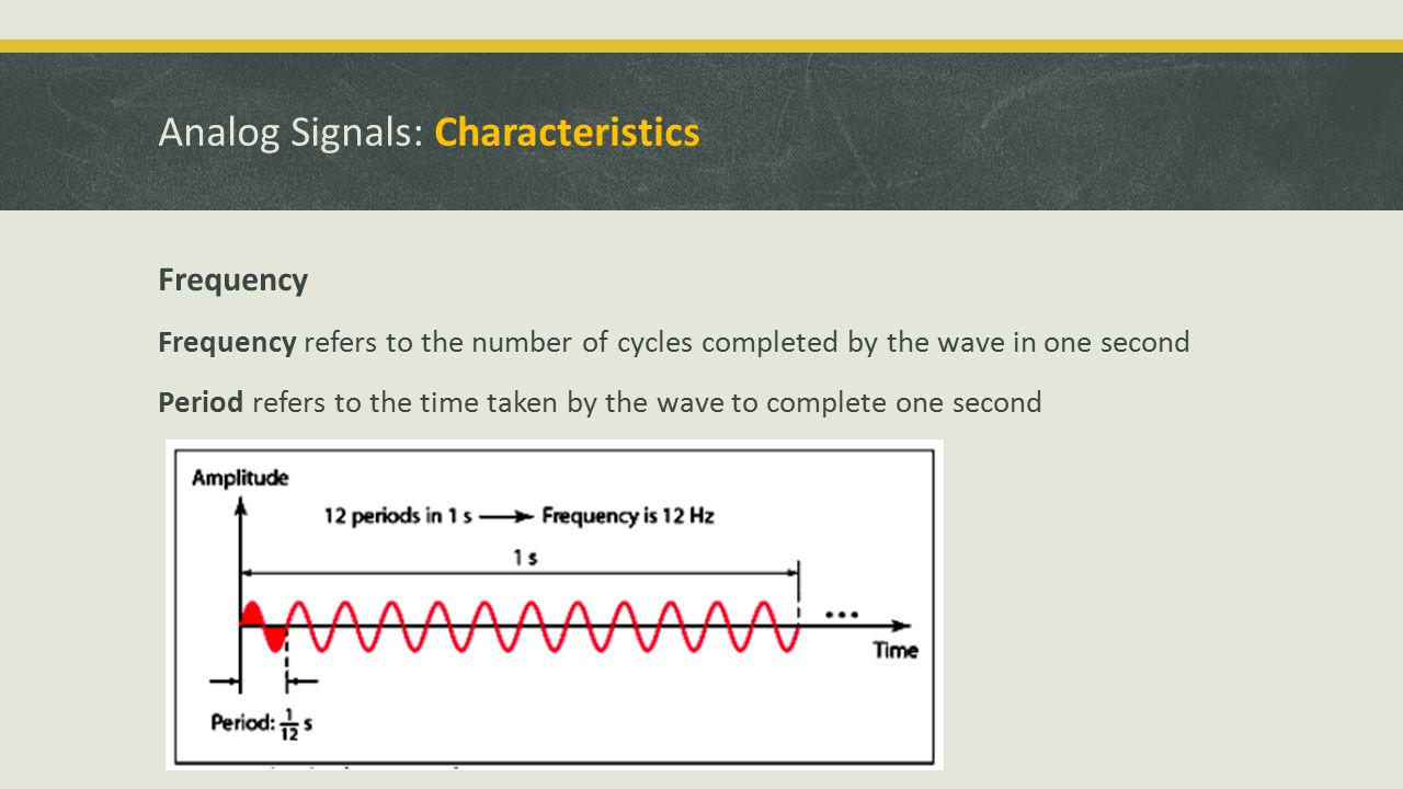 Analog Signals: Characteristics Frequency Frequency refers to the number of cycles completed by the wave in one second Period refers to the time taken by the wave to complete one second