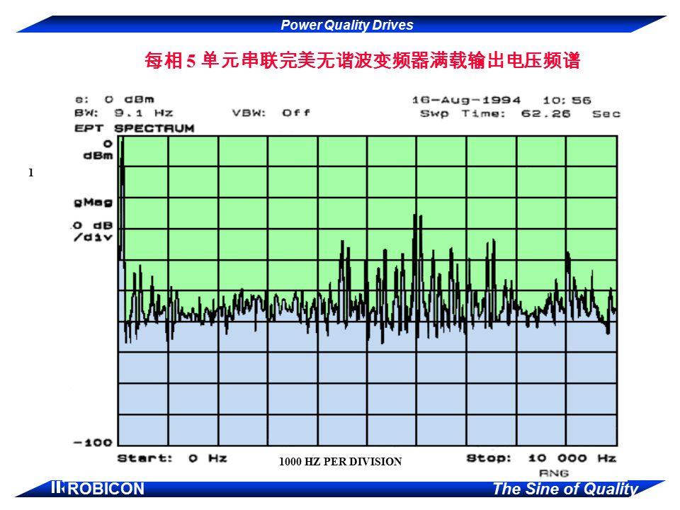 Power Quality Drives ROBICON The Sine of Quality 1 1000 HZ PER DIVISION 每相 5 单元串联完美无谐波变频器满载输出电压频谱