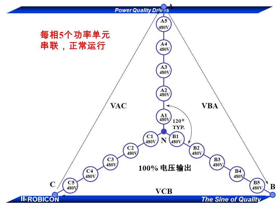 Power Quality Drives ROBICON The Sine of Quality A5 A4 A3 A2 A1 B1 B2 B3 B4 B5 C1 C2 C3 C4 C5 480V 100% 电压输出 VACVBA VCB A B C 120 TYP. N o 每相 5 个功率单元