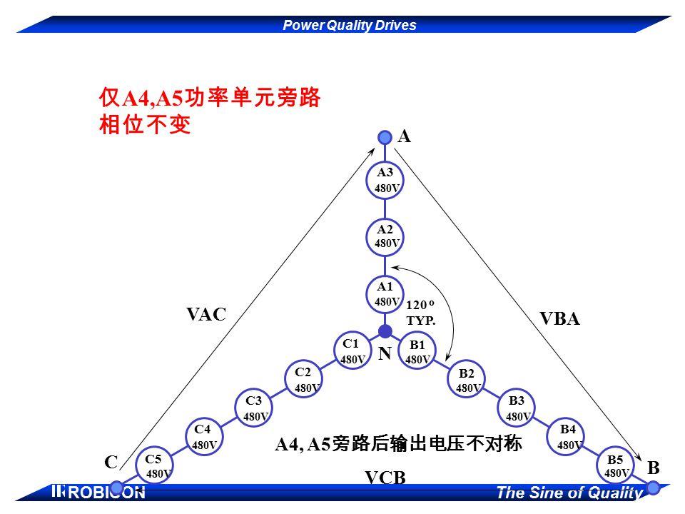 Power Quality Drives ROBICON The Sine of Quality A3 A2 A1 B1 B2 B3 B4 B5 C1 C2 C3 C4 C5 480V A4, A5 旁路后输出电压不对称 VAC VBA VCB A B C 120 TYP. N o 仅 A4,A5