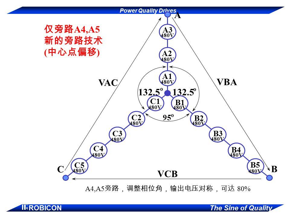 Power Quality Drives ROBICON The Sine of Quality 仅旁路 A4,A5 新的旁路技术 ( 中心点偏移 )