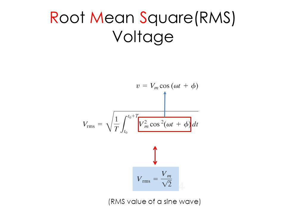 Root Mean Square(RMS) Voltage (RMS value of a sine wave)