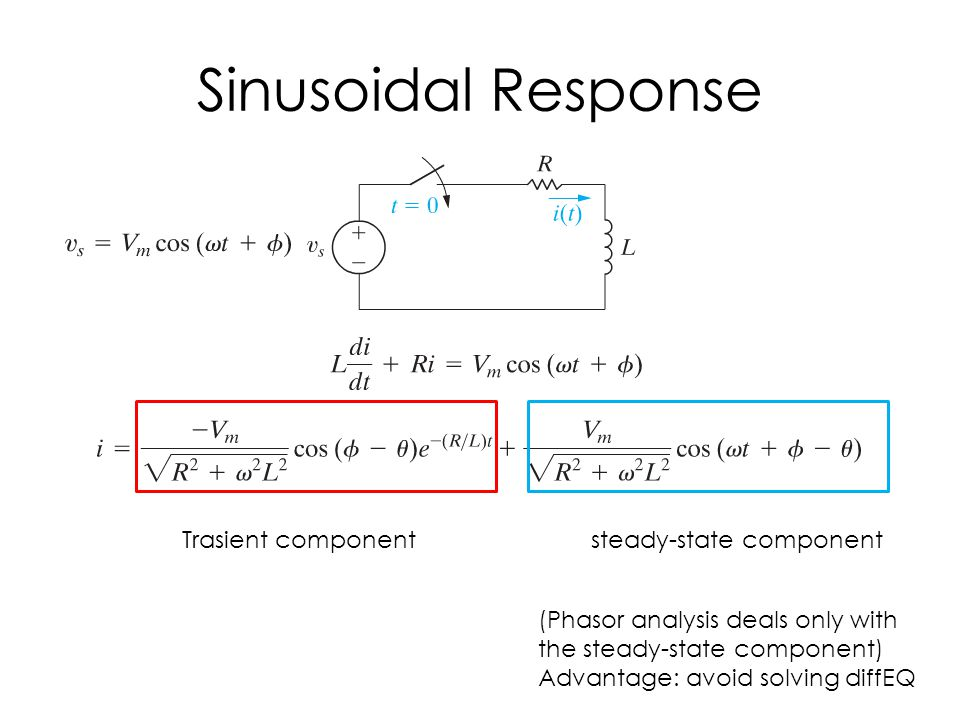 Sinusoidal Response Trasient componentsteady-state component (Phasor analysis deals only with the steady-state component) Advantage: avoid solving diffEQ
