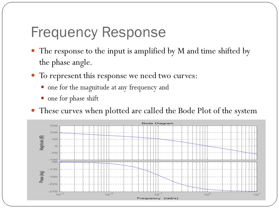 Frequency Response The response to the input is amplified by M and time shifted by the phase angle. To represent this response we need two curves: one