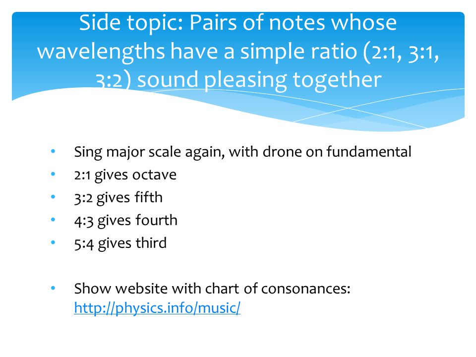 Sing major scale again, with drone on fundamental 2:1 gives octave 3:2 gives fifth 4:3 gives fourth 5:4 gives third Show website with chart of consonances: http://physics.info/music/ http://physics.info/music/ Side topic: Pairs of notes whose wavelengths have a simple ratio (2:1, 3:1, 3:2) sound pleasing together