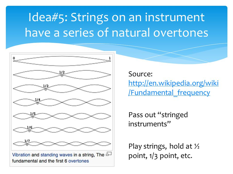 Graphs of Real Instruments Flute playing Saxophone playing A4 (440 Hz): C4 (262 Hz): Source: http://hyperphysics.phy-astr.gsu.edu/hbase/music/musinscon.htmlhttp://hyperphysics.phy-astr.gsu.edu/hbase/music/musinscon.html