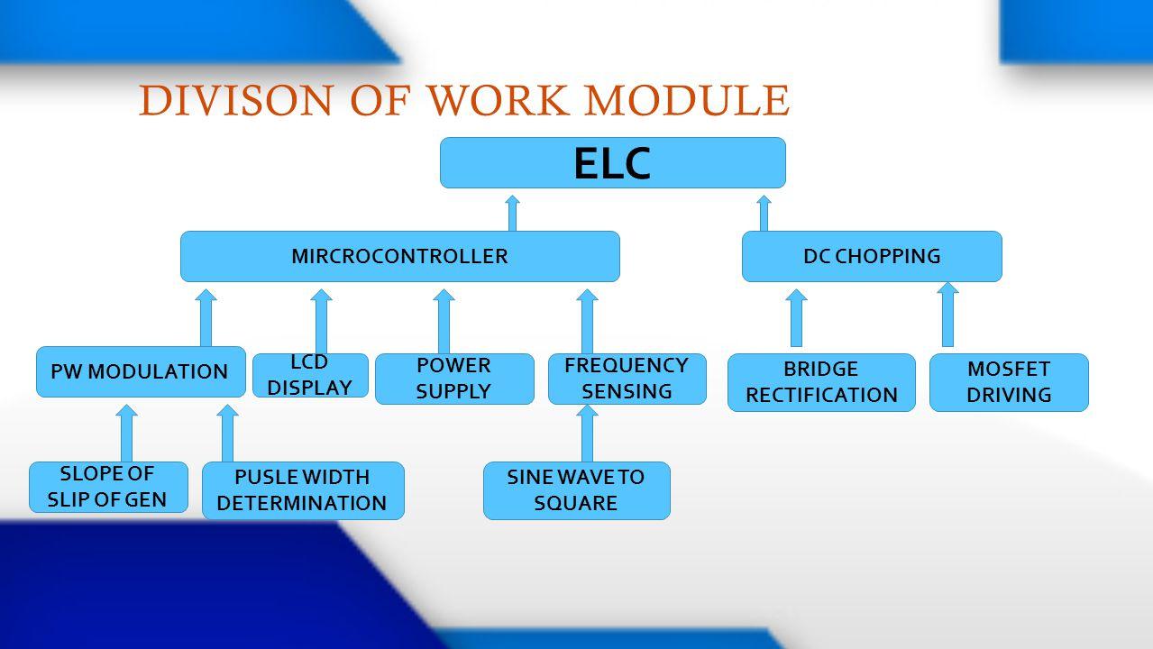 DIVISON OF WORK MODULE ELC SLOPE OF SLIP OF GEN MIRCROCONTROLLERDC CHOPPING PUSLE WIDTH DETERMINATION PW MODULATION BRIDGE RECTIFICATION FREQUENCY SEN