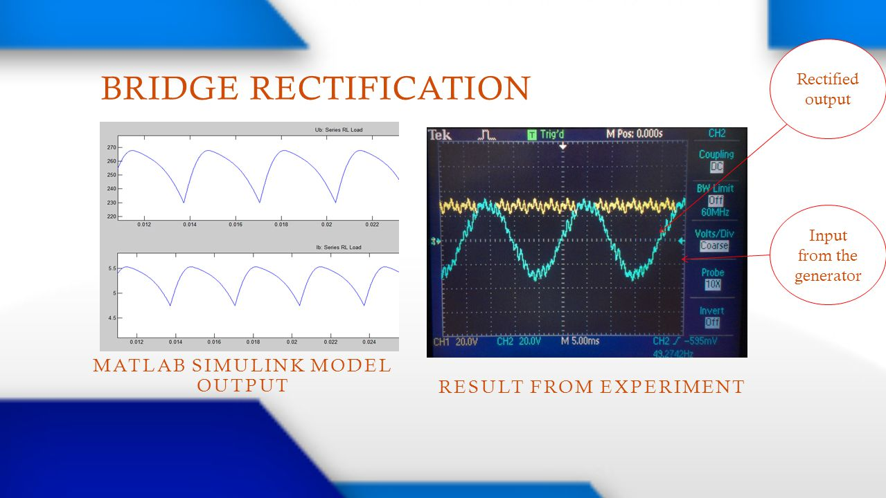 BRIDGE RECTIFICATION MATLAB SIMULINK MODEL OUTPUT RESULT FROM EXPERIMENT Input from the generator Rectified output