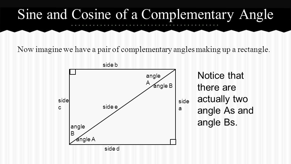Now imagine we have a pair of complementary angles making up a rectangle.