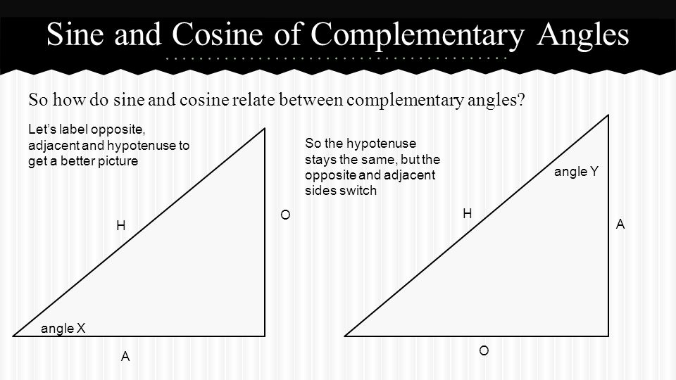 So how do sine and cosine relate between complementary angles.