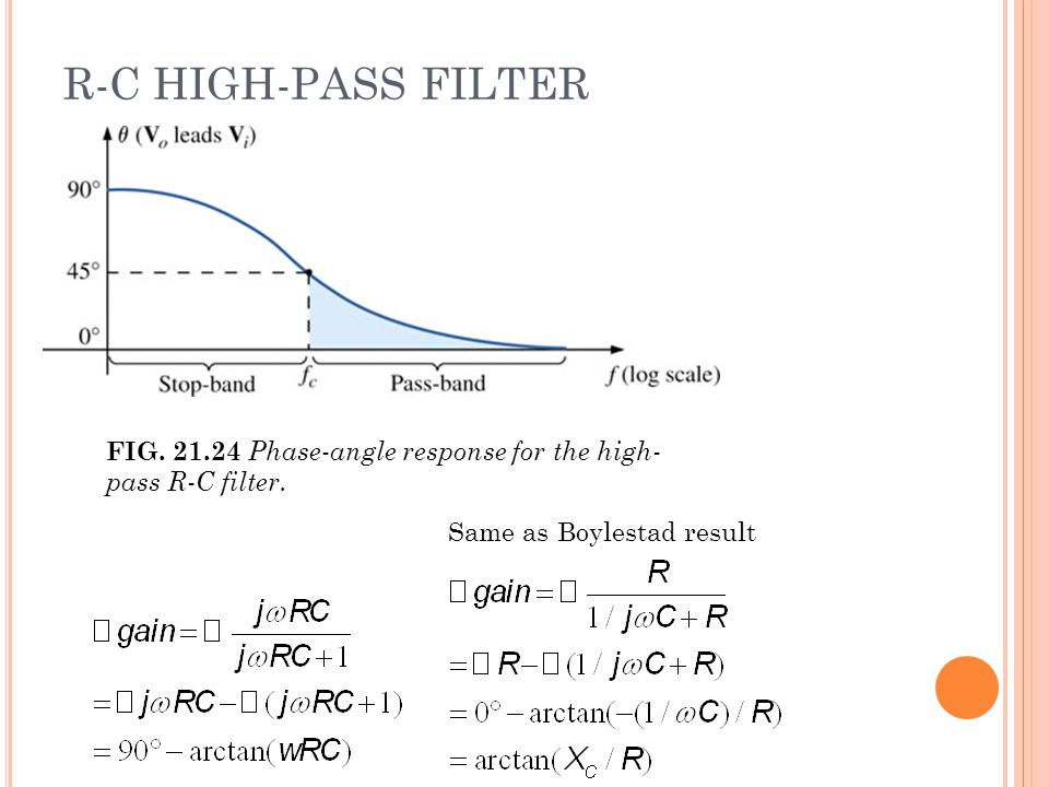 R-C HIGH-PASS FILTER FIG. 21.24 Phase-angle response for the high- pass R-C filter.