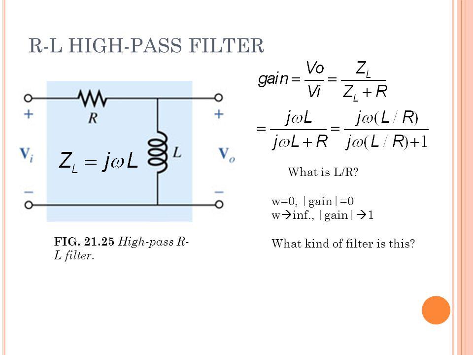 R-L HIGH-PASS FILTER FIG. 21.25 High-pass R- L filter.