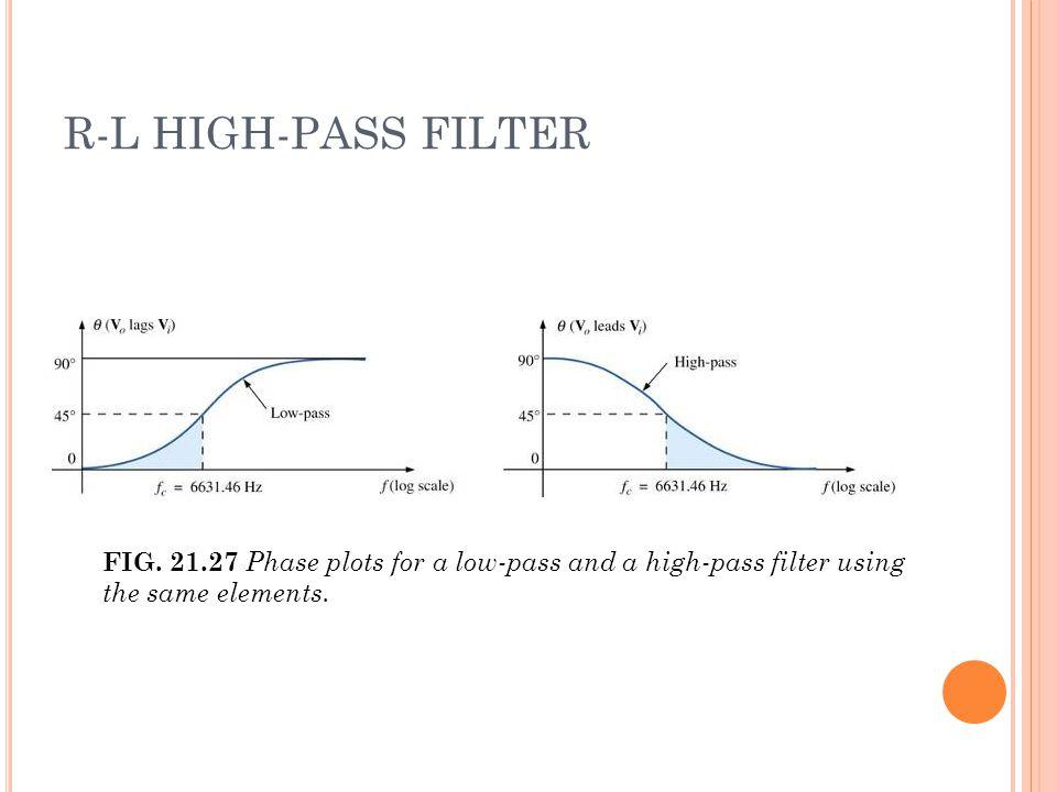 R-L HIGH-PASS FILTER FIG.