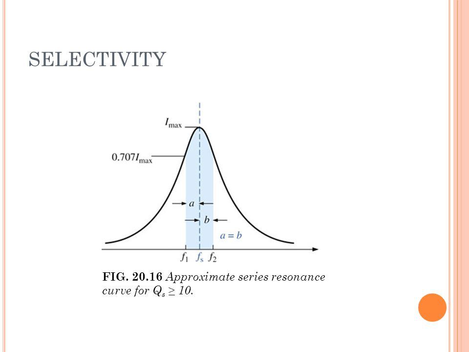SELECTIVITY FIG. 20.16 Approximate series resonance curve for Q s ≥ 10.