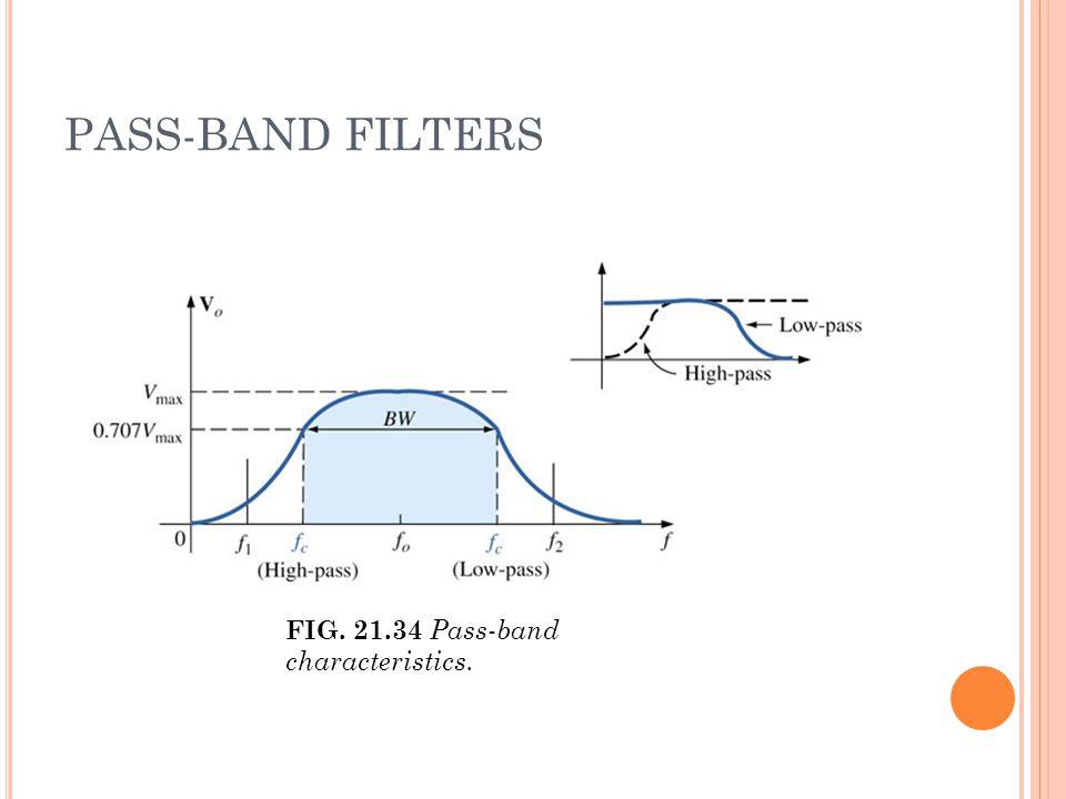 PASS-BAND FILTERS FIG. 21.34 Pass-band characteristics.