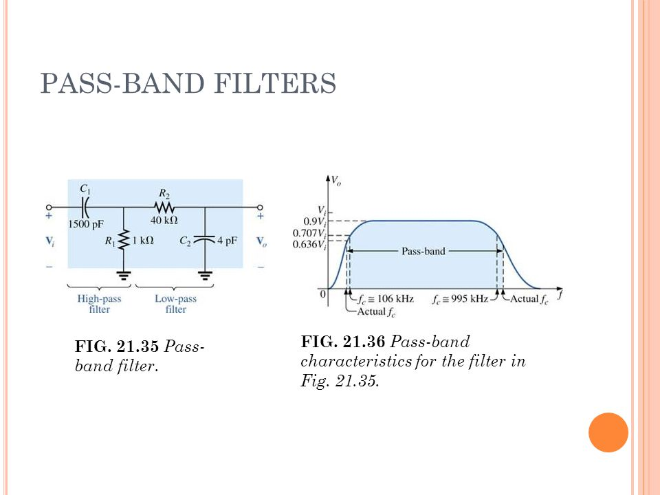 PASS-BAND FILTERS FIG. 21.35 Pass- band filter. FIG.
