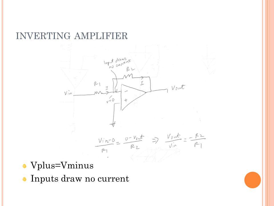 INVERTING AMPLIFIER Vplus=Vminus Inputs draw no current