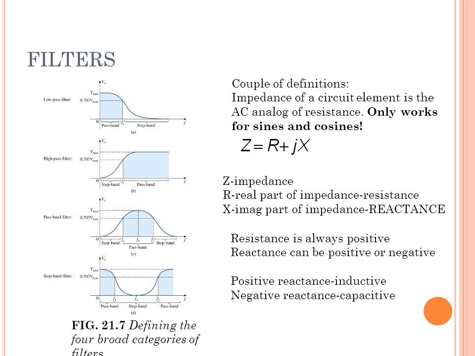 FILTERS FIG. 21.7 Defining the four broad categories of filters.