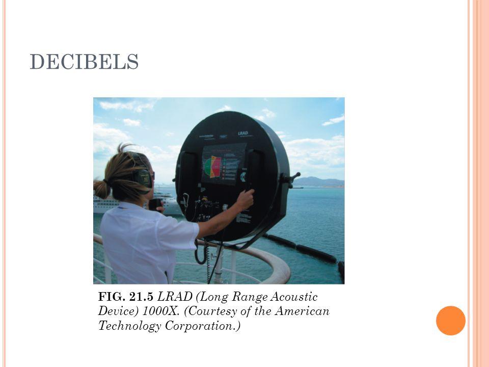 DECIBELS FIG. 21.5 LRAD (Long Range Acoustic Device) 1000X.