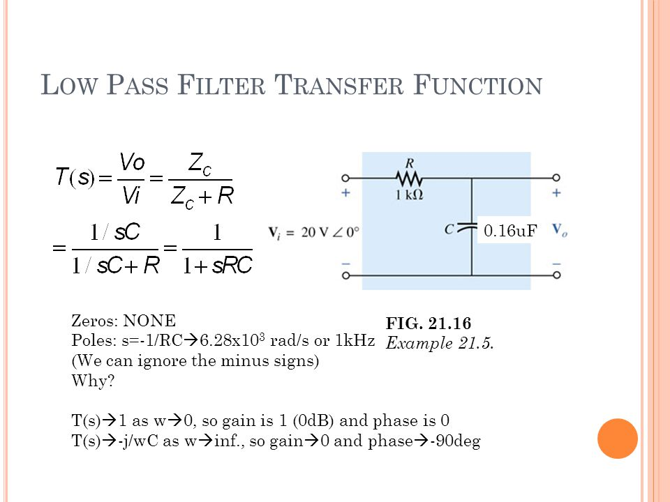 L OW P ASS F ILTER T RANSFER F UNCTION FIG. 21.16 Example 21.5.