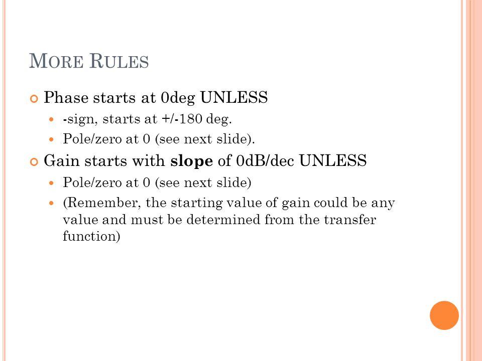 M ORE R ULES Phase starts at 0deg UNLESS -sign, starts at +/-180 deg.