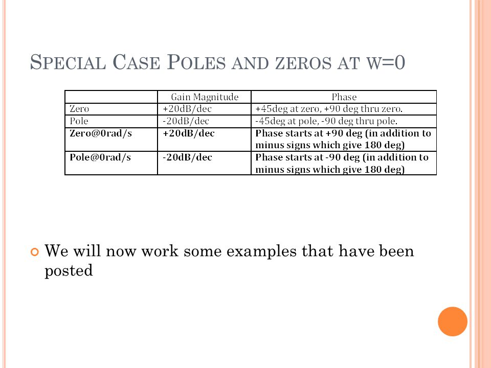 S PECIAL C ASE P OLES AND ZEROS AT W =0 We will now work some examples that have been posted