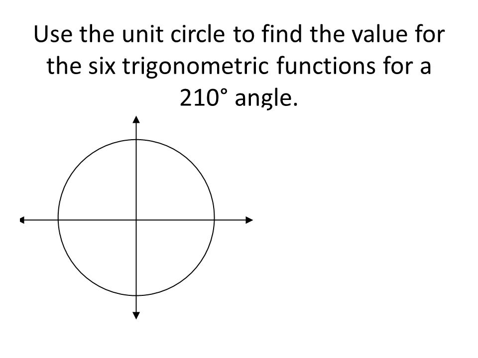 Use the unit circle to find the value for the six trigonometric functions for a 210° angle.