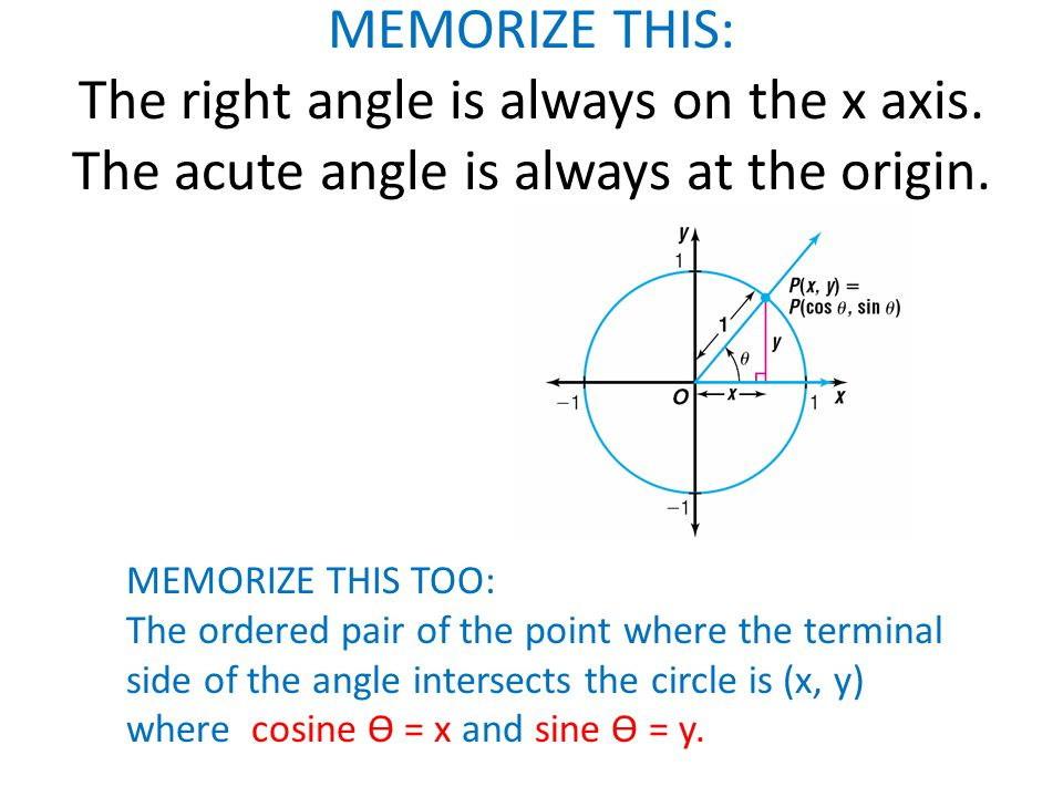 MEMORIZE THIS: The right angle is always on the x axis. The acute angle is always at the origin. MEMORIZE THIS TOO: The ordered pair of the point wher