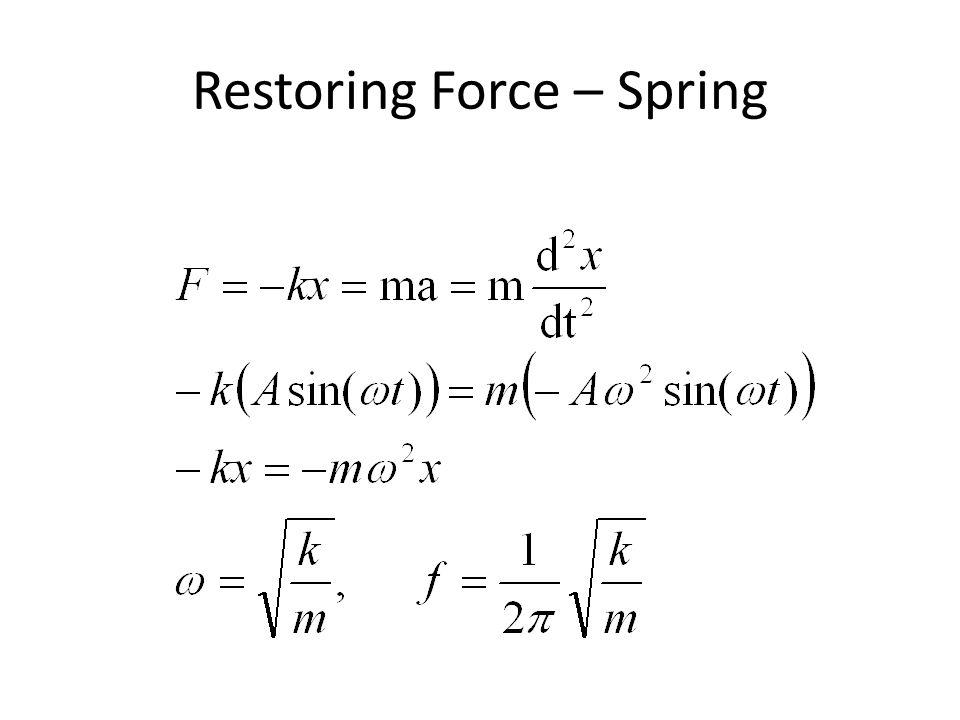 Restoring Force – Spring