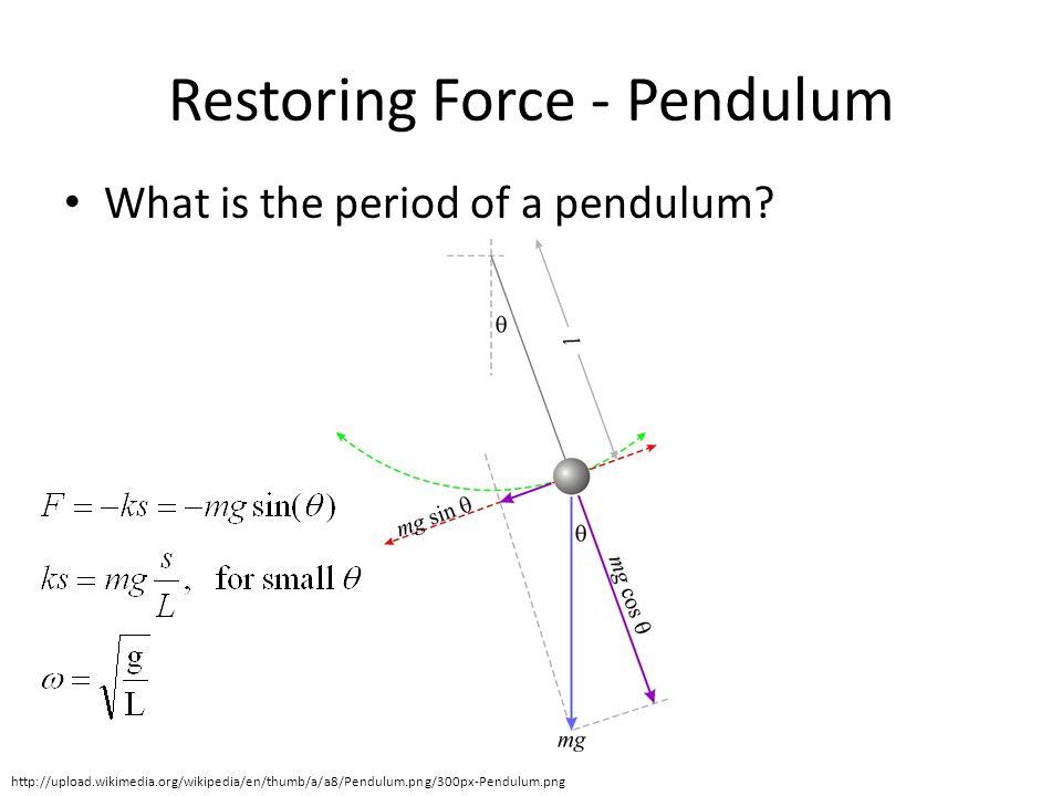Restoring Force - Pendulum What is the period of a pendulum? http://upload.wikimedia.org/wikipedia/en/thumb/a/a8/Pendulum.png/300px-Pendulum.png