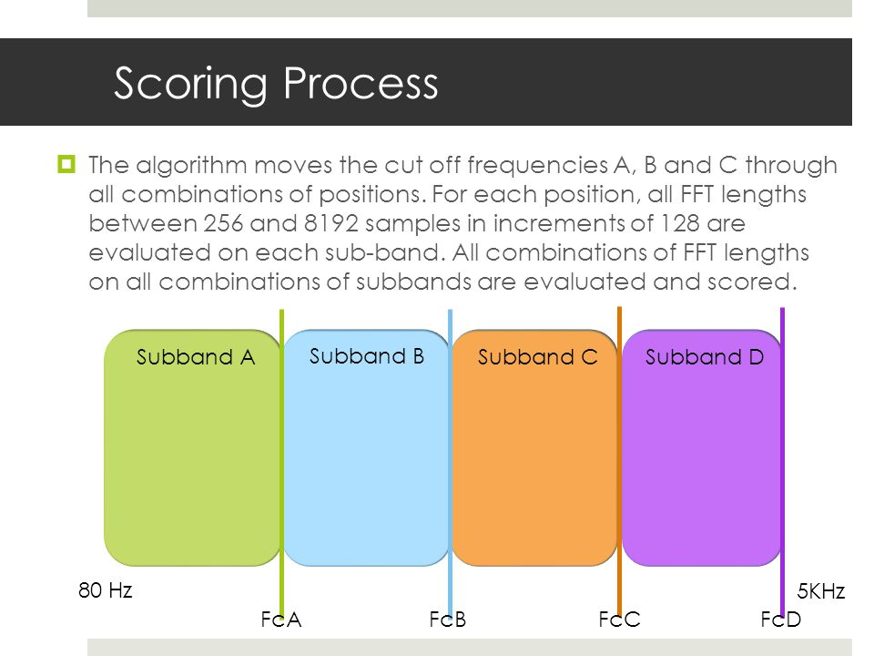 Scoring Process  The algorithm moves the cut off frequencies A, B and C through all combinations of positions.