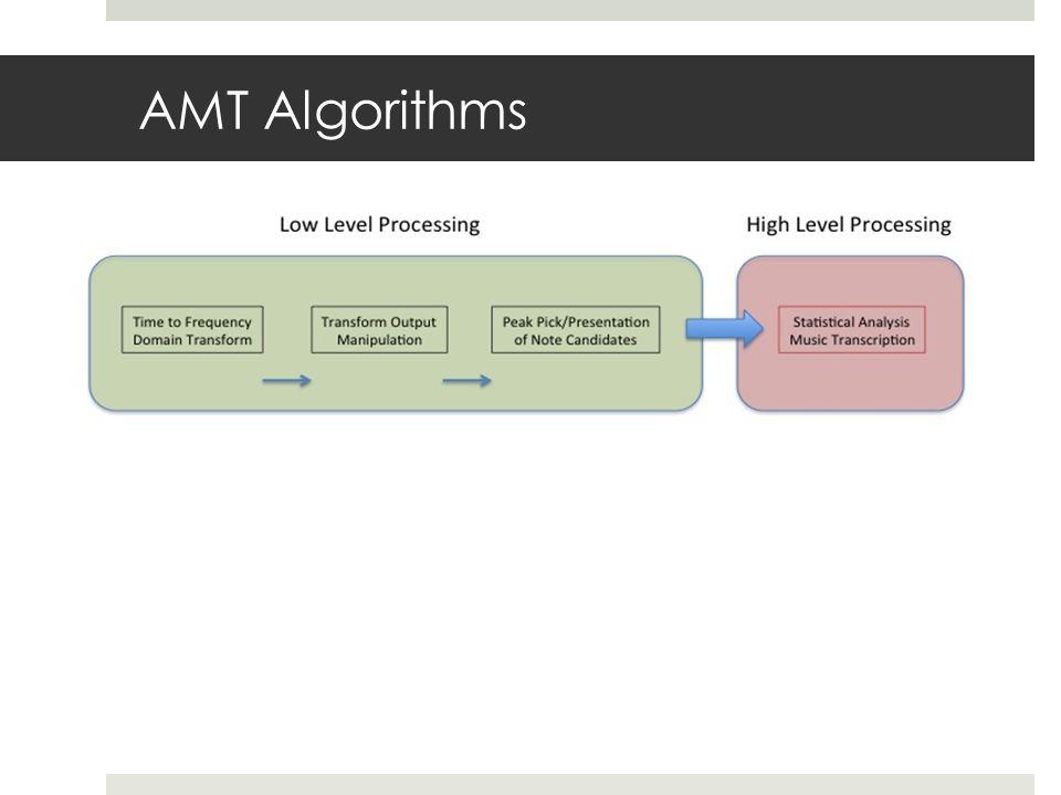 AMT Algorithms