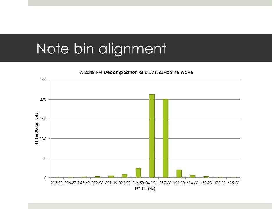 Note bin alignment
