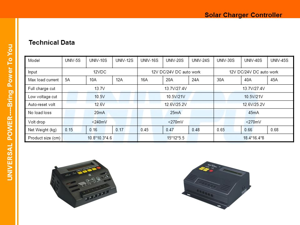 UNIVERSAL POWER----Bring Power To You Solar Charger Controller ModelUNIV-5SUNIV-10SUNIV-12SUNIV-16SUNIV-20SUNIV-24SUNIV-30SUNIV-40SUNIV-45S Input12VDC12V DC/24V DC auto work Max load current5A10A12A16A20A24A30A40A45A Full charge cut13.7V13.7V/27.4V Low voltage cut10.5V10.5V/21V Auto-reset volt12.6V12.6V/25.2V No load loss20mA25mA45mA Volt drop<240mV<270mV Net Weight (kg)0.150.160.170.450.470.480.650.660.68 Product size (cm)10.8*10.3*4.615*12*5.518.4*16.4*8 Technical Data
