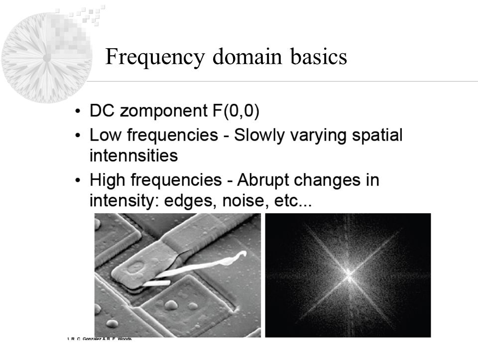 Frequency domain basics