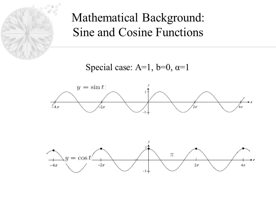 Mathematical Background: Sine and Cosine Functions Special case: A=1, b=0, α=1 π