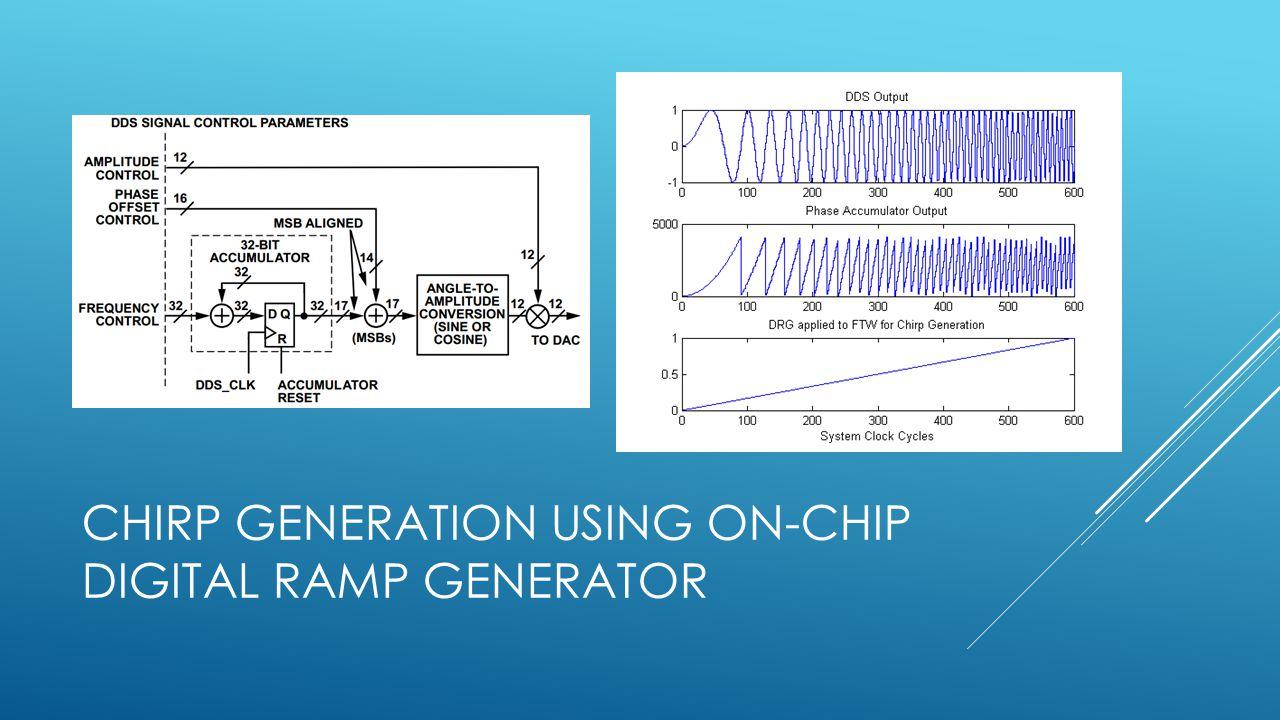 CHIRP GENERATION USING ON-CHIP DIGITAL RAMP GENERATOR