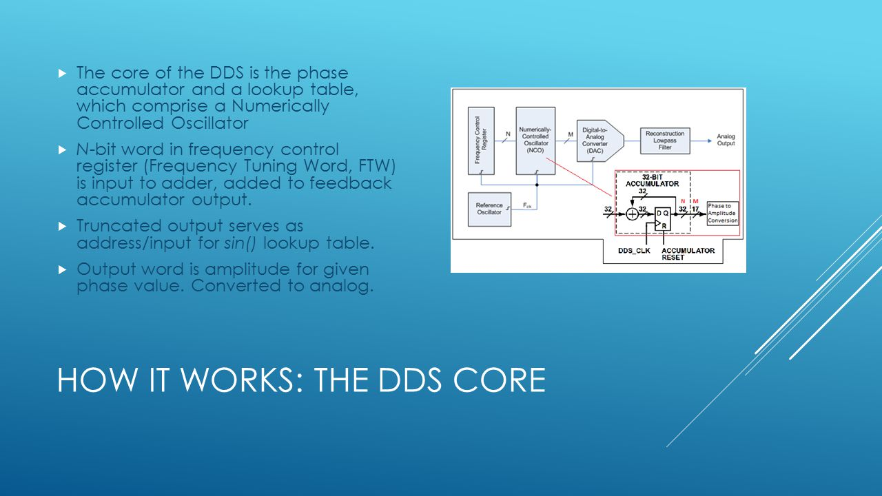 HOW IT WORKS: THE DDS CORE  The core of the DDS is the phase accumulator and a lookup table, which comprise a Numerically Controlled Oscillator  N-bit word in frequency control register (Frequency Tuning Word, FTW) is input to adder, added to feedback accumulator output.