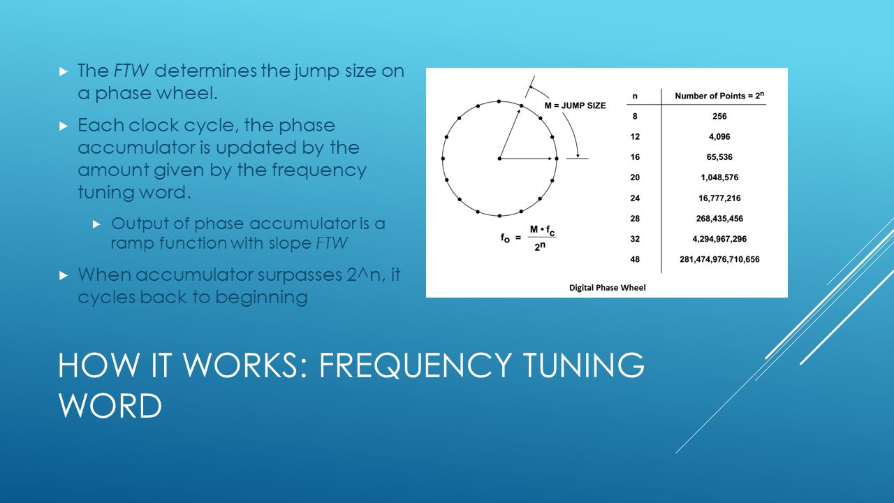 HOW IT WORKS: FREQUENCY TUNING WORD  The FTW determines the jump size on a phase wheel.  Each clock cycle, the phase accumulator is updated by the a