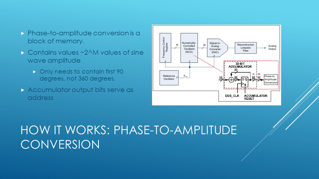 HOW IT WORKS: PHASE-TO-AMPLITUDE CONVERSION  Phase-to-amplitude conversion is a block of memory.  Contains values ~2^M values of sine wave amplitude