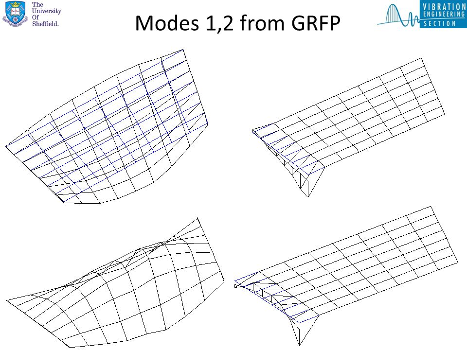 Modes 1,2 from GRFP