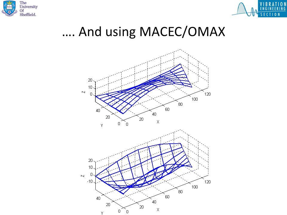 …. And using MACEC/OMAX