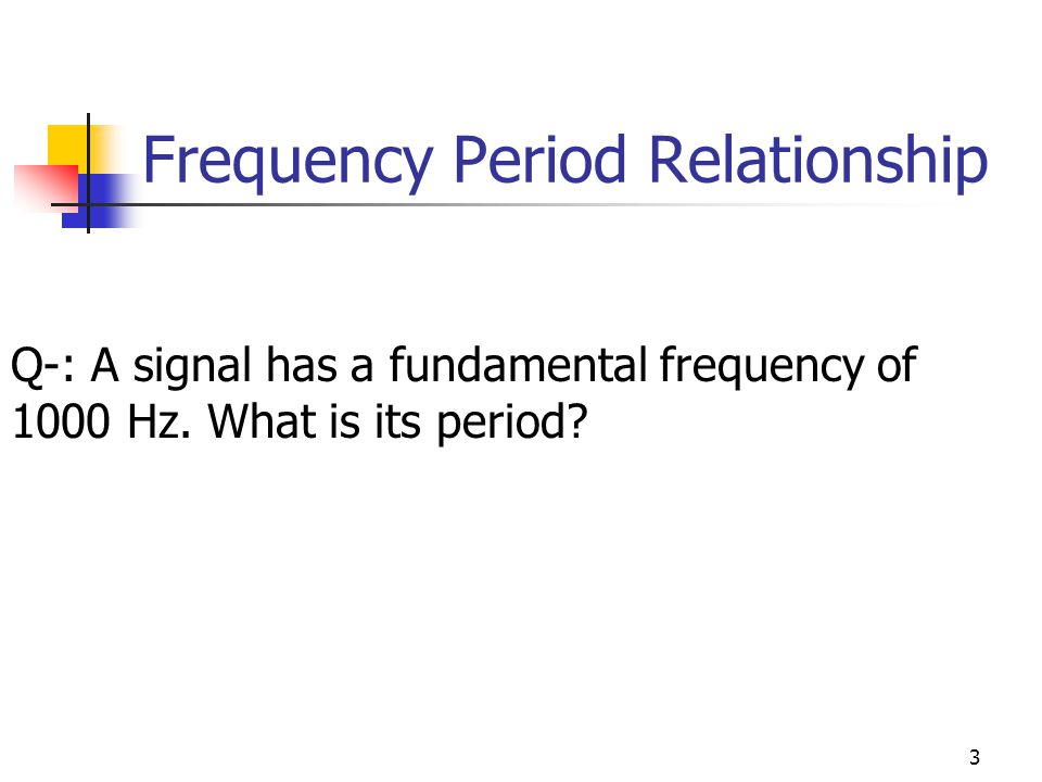 3.4 According to Fourier analysis, any composite signal is a combination of simple sine waves with different frequencies, amplitudes, and phases.